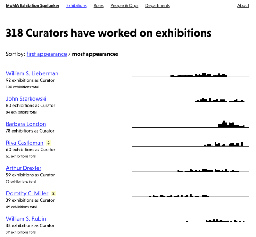 moma-screenshot-prolific-curators